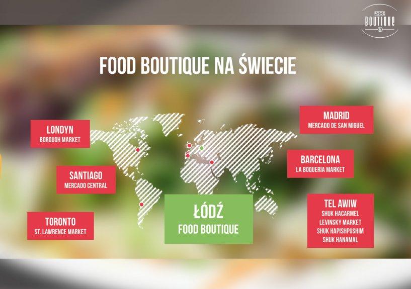 ?Food Boutique? – pierwszy w Polsce i Europie Środkowo-Wschodniej