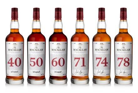 Inwestycje: Najdroższa i najstarsza kolekcja whisky trafiła do sprzedaży w Polsce